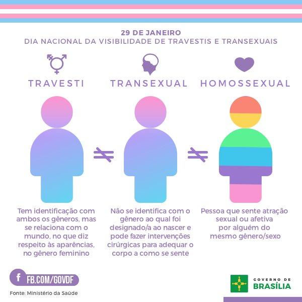 Neste dia Nacional da Visibilidade Trans reforçamos a ideia que a identidade de gênero seja vista sem preconceito. https://t.co/azWxWJ2TGj
