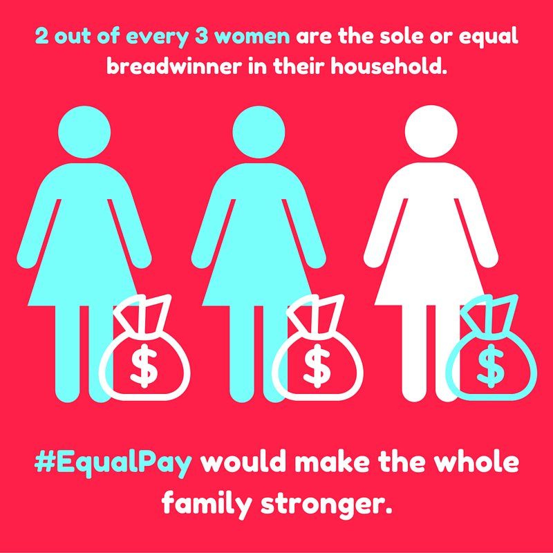 The wage gap undermines the economic security of women and families. RT if you agree: #EqualPayCantWait! https://t.co/bf1lUPO49g