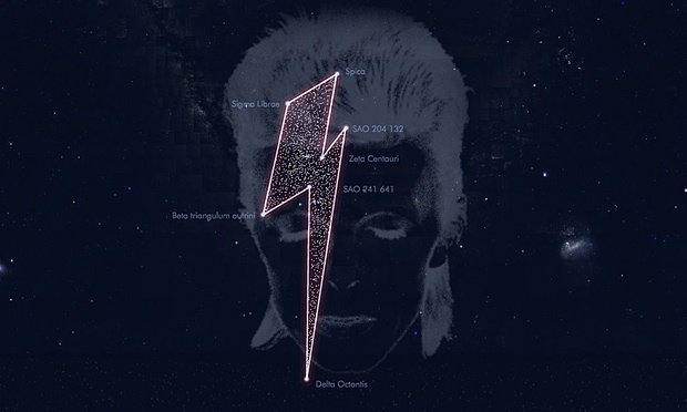 Astronomers give David Bowie his own constellation...https://t.co/bvHrLzrVWl https://t.co/McSye1DZHD