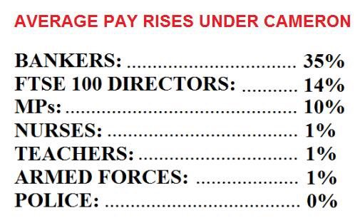 Wages are on the up, can't be denied - just not those of anybody I know.  https://t.co/yH7crJW21G (via @KevHeritage)
