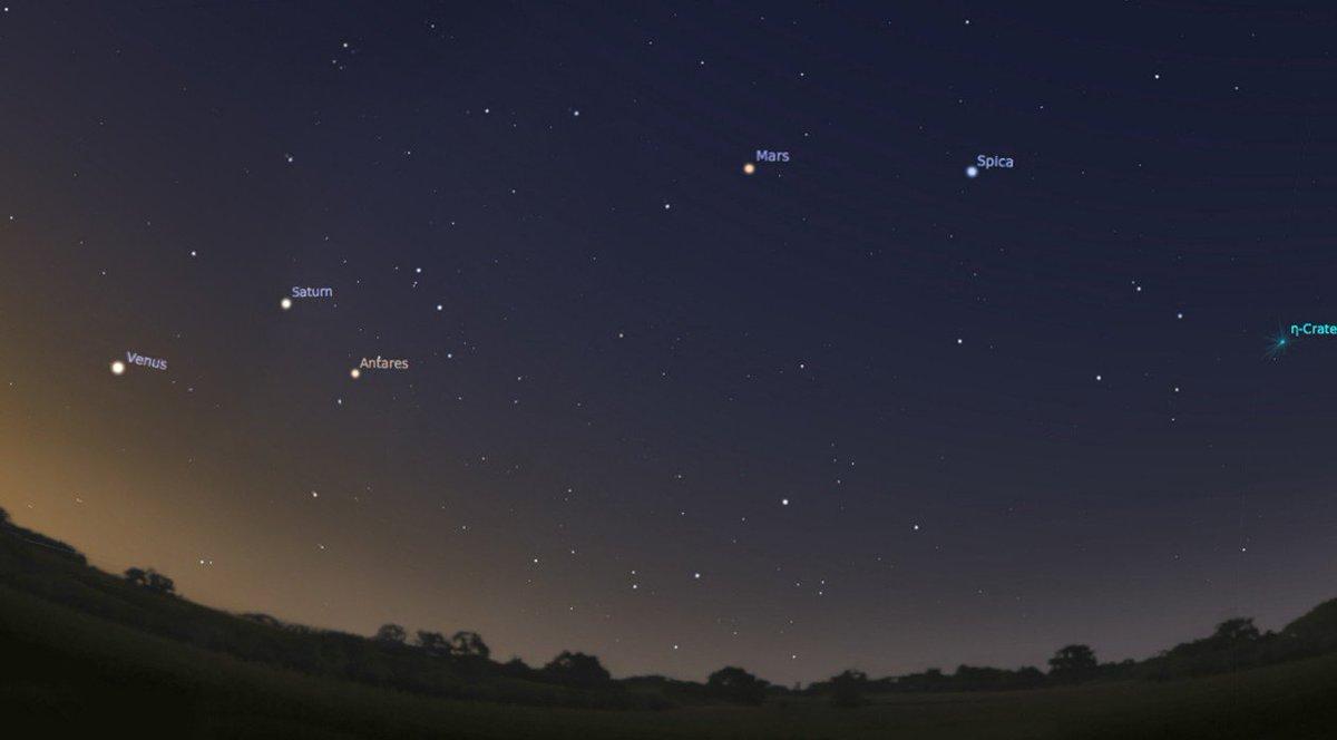 Até 20 de fevereiro, você poderá ver a olho nu cinco planetas alinhados antes do Sol nascer https://t.co/NtRWKUW64i https://t.co/pUnreKll4s