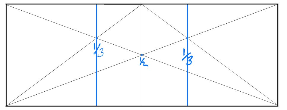 Protip: Here's how you divide a rectangle into thirds without doing any measuring or math. https://t.co/Sy4CeLuP0R