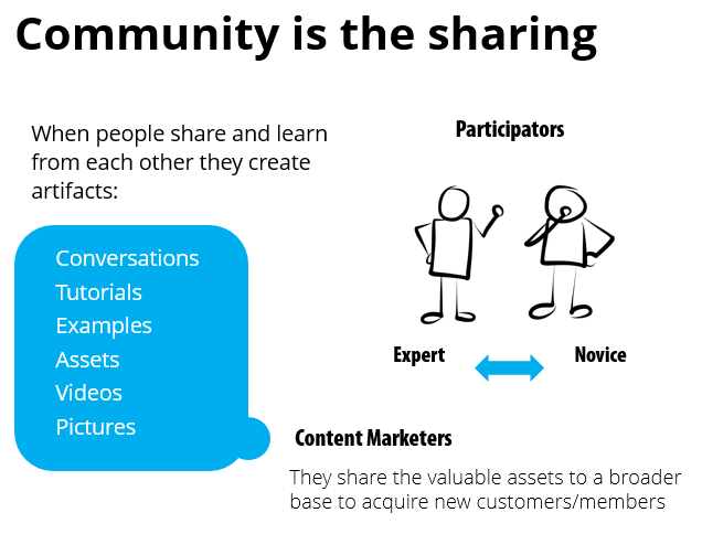 Q1 Distinguish community from content; content is NOT community, it's the by-product of the community #HootChat https://t.co/gfZ8ym5gwa
