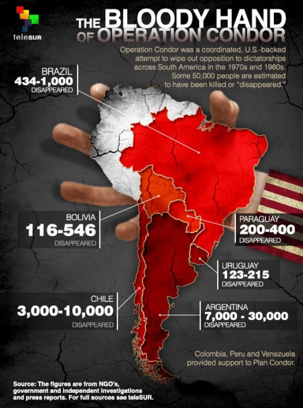 Five @CIA Crimes in Latin America https://t.co/uUF8CujhtF https://t.co/ZqdCaFa1Om