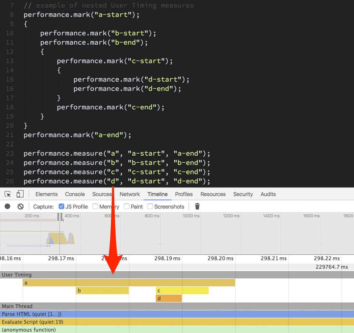 Chrome (Canary) DevTools will now show User Timing measures in the timeline - woot! give it a try. https://t.co/96nFh6LNGg