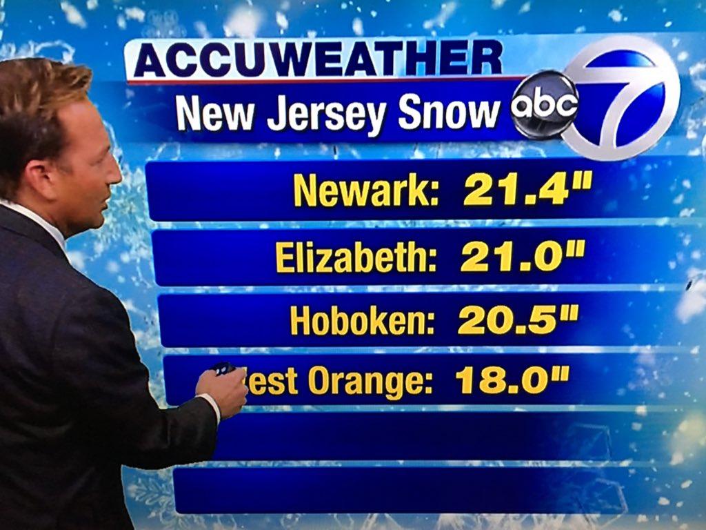 Latest snowfall update: 20.5 inches in #Hoboken, per @ABC7NY. #snowboken #jonasblizzard #blizzard2016 https://t.co/qY497gyzoC