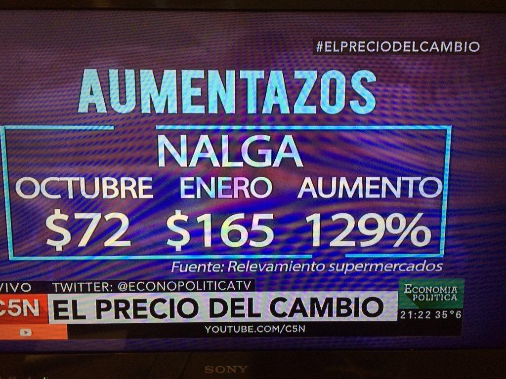 Macri aplicó las pol. económicas que había anunciado y sus resultados fueron los que se esperaban #ElPrecioDelCambio https://t.co/lxFJXXxScn