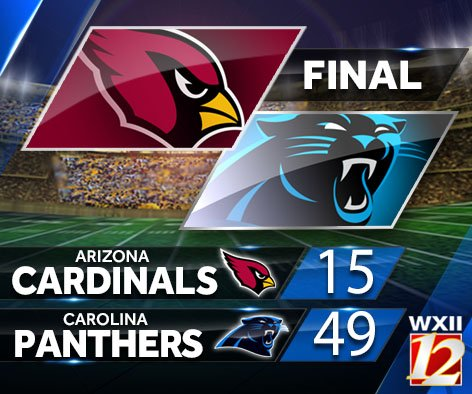 Just like that, @Panthers are headed to #SuperBowl50!  #WXIIPanthersPride #KeepPounding #AZvsCAR https://t.co/9iovIc0Ycf