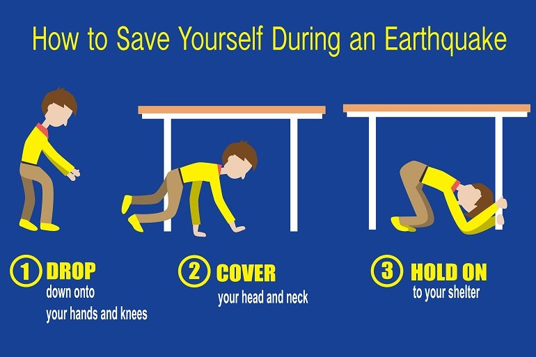 What you should do when your home or office starts shaking in an #earthquake https://t.co/HHn5QjZPKh https://t.co/70GYNLFcpu