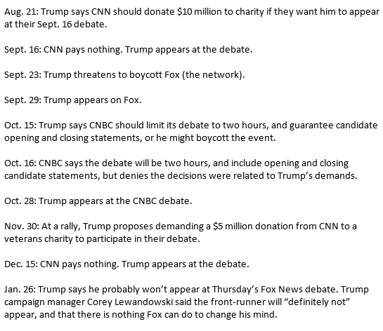 An UPDATED brief and incomplete timeline of Donald Trump's primary season boycott thoughts. For now. https://t.co/VG7GgffrlL