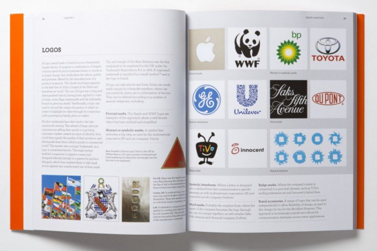 Creating a Brand Identity: A Guide for Designers https://t.co/Nk4huKABhQ #design #identity #logodesign https://t.co/Wq5voJqGoA