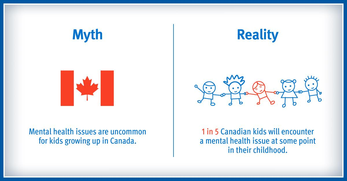 Mental health issues among kids are more common than most people think. #BellLetsTalk https://t.co/Qf17IhZMnC