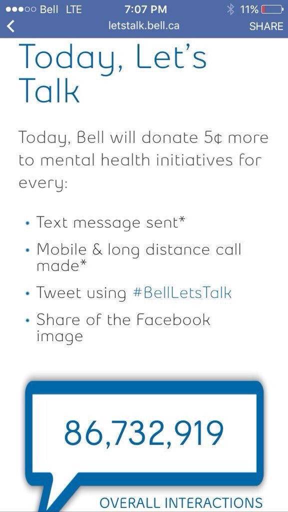 The numbers from #BellLetsTalk are piling up. Keep RTing!! #BellCause https://t.co/Scocj9XeLT