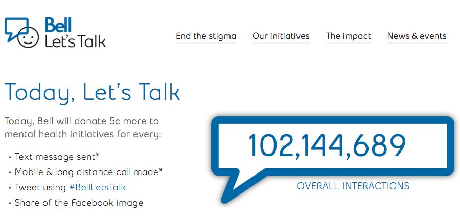 Amazing #BellLetsTalk number so far. Added 78 tweets/retweets and @CJBK talk to the day, but the talk must continue. https://t.co/1zQKJC57Ql