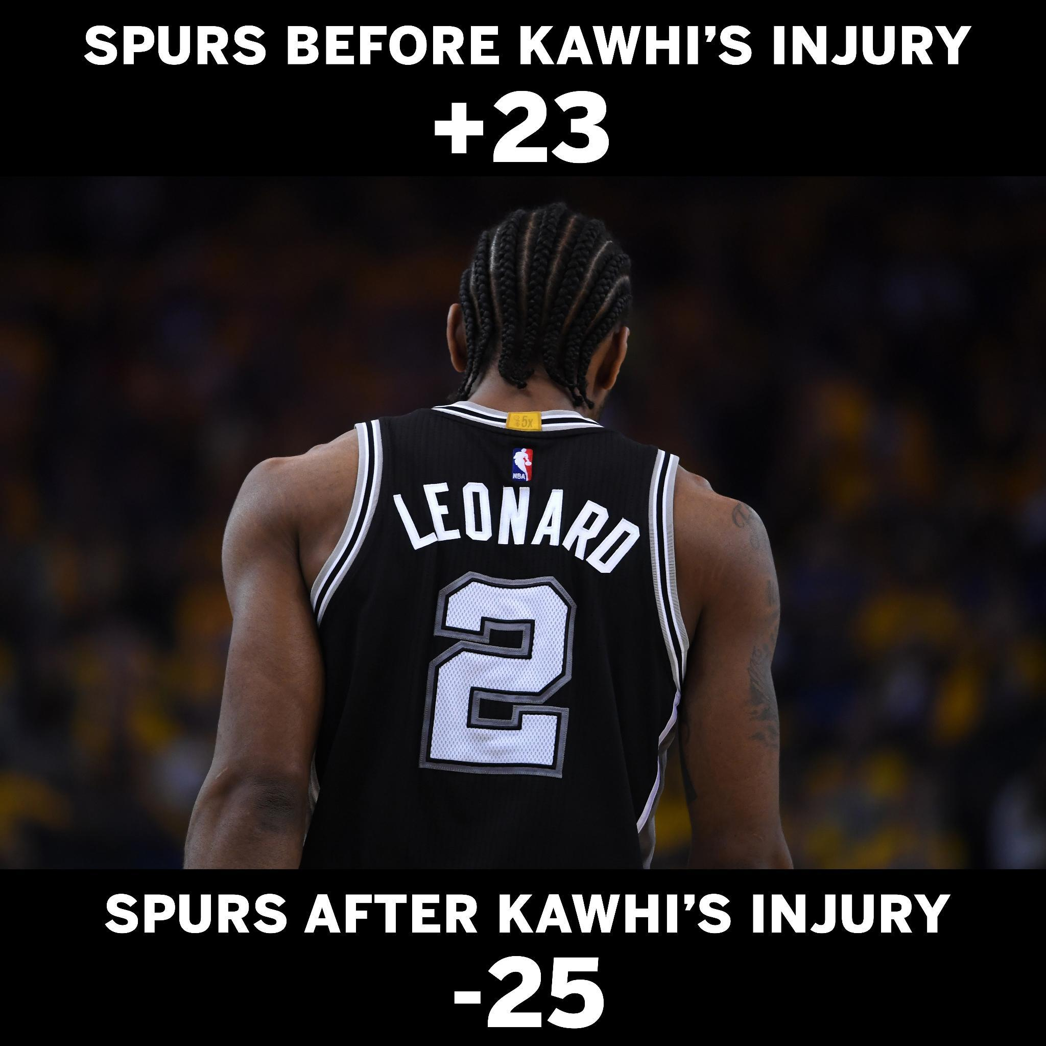 Kawhi's absence was felt in Game 1. (via @espn) https://t.co/4pBvVsY3HI