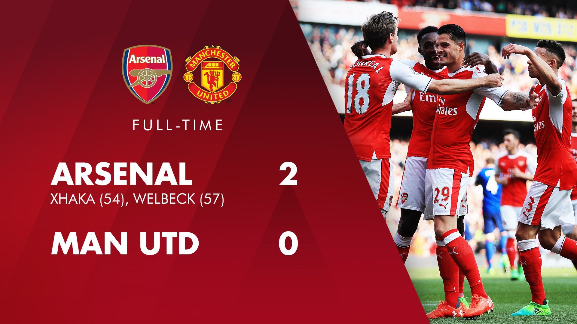 Top stuff lads ��  #AFCvMUFC ��2-0�� https://t.co/14MPa37nDa