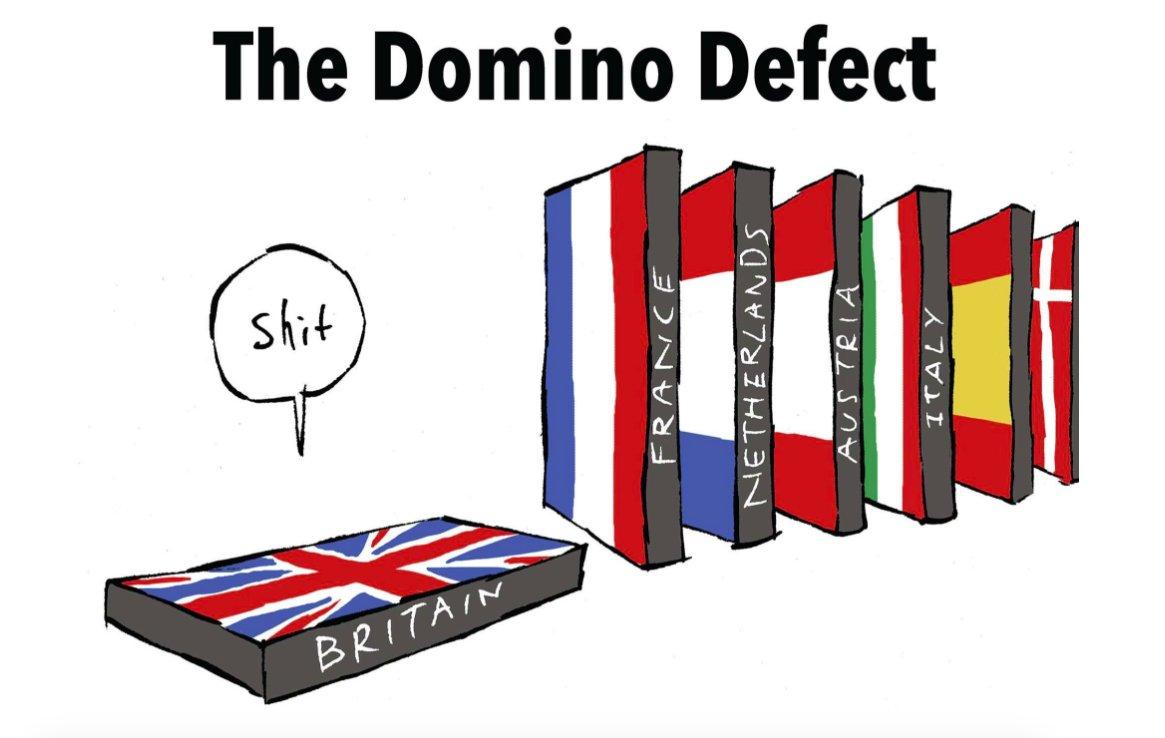 Resultado de imagen de brexit domino effect wrong