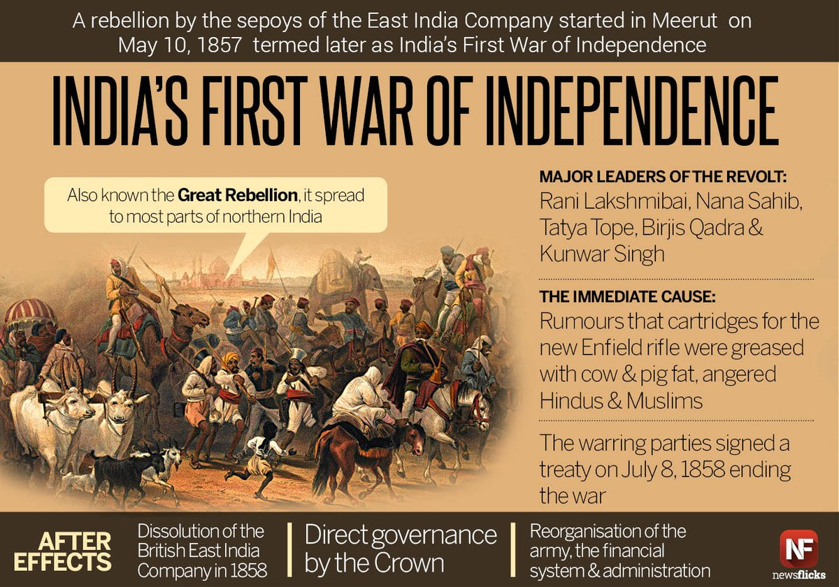 independence 1st millennium and india It was already decided that british will leave india soon and india will be divideddeclaration of independence was to be announce on 15th august on all india radiohowever viceroy l mountbatan wanted to attend the ceremony for transfer of power on both side that's why he came to pakistani side first on 14th august 1947 and transferred the.