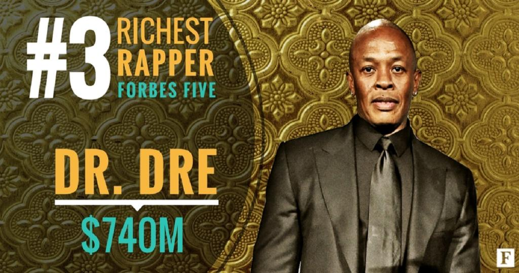 test Twitter Media - Dr. Dre is watching his money grow after selling Beats to Apple. He's number three on our #ForbesFive. See the list: https://t.co/zOFGysVdEk https://t.co/QTMZLhJcvc