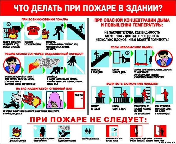 В ходе учений пожарных-спасателей на ставрополье была проведена эвакуация в светлоградском специальном