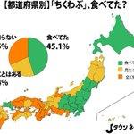 【追記】「ちくわぶ」の画像と、都道府県別の調査結果はこちらです! https://t.co/hohIFg7vJv