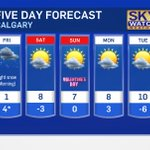 About 2 cm of snow in #Calgary Thurs night and Fri. Then..warm again! The @CTVCalgary 5 day forecast. #yyc #Calgary https://t.co/Wy5WW33RGU