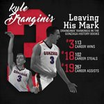Leaving his mark! Senior @KDranginis3 is in the top 20 in three categories of the Gonzaga history books! #NotDoneYet https://t.co/3niCygpHkV