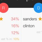 Ahora expectativa está en quién tendrá el segundo lugar en primaria republicana https://t.co/hMvQzBkqX5 #NHPrimary https://t.co/TK3bUoCJNI