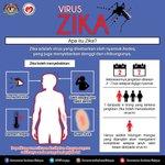 Jom ambil tahu serba sedikit tentang Virus Zika. Infografik @KKMPutrajaya #MedTweetMY https://t.co/TshC8QMctD