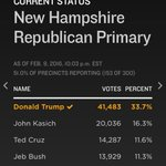 Results from #NHPrimary ! #FeelTheBern https://t.co/OlN6zPVKvo