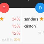 Así avanza el escrutinio de la votación en las primarias de Nueva Hampshire https://t.co/hMvQzBkqX5 #NHPrimary https://t.co/x22qNpX6uw
