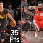 James Harden & Steph Curry remain tied for the most 30-point games this season, both having their 23rd tonight. https://t.co/hXoRA12C4Q