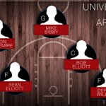College basketballs All-time Starting Five: Arizona Wildcats. https://t.co/TZzdOOcfDS https://t.co/BYcCoxVZVX