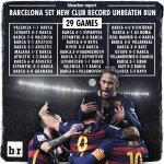 Full-time: Valencia-Barcelona 1-1. Barcelona: 29 games unbeaten. History made.... https://t.co/B7r5nUCmVt