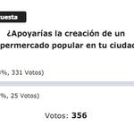 Un 93% quiere un #SupermercadoPopular en su comuna. #Tocopilla #Antofagasta #Calama https://t.co/rvgPzg0qur