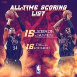 Congrats to @KingJames on passing Paul Pierce for 15th on the NBA's All-Time Scoring List! https://t.co/jSf0zjhyHo