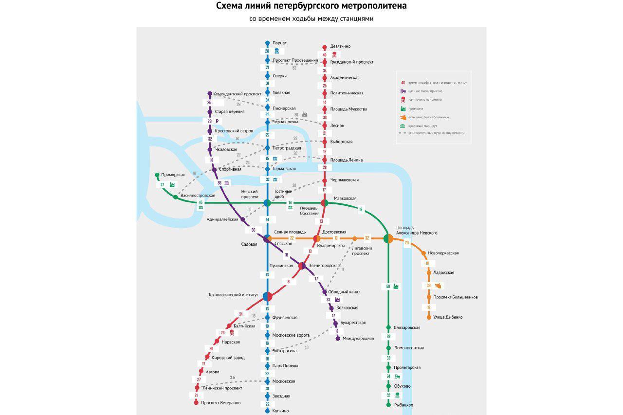 Схема метрополитена время между станциями