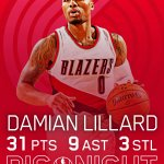 Strong game, Dame. Its the 13th 30-Pt performance of the season for @Dame_Lillard. https://t.co/EoVFnZgwdt