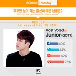 #ChoiceThursday Result: #GOT7s #Junior got the most votes! 춤선이 예쁜 남돌 투표 1위를 차지한 주인공은 @GOT7Official #쥬니어♥ https://t.co/mHM4pvxTo0