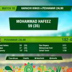 .@PeshawarZalmi finish their innings strongly! Will @KarachiKingsARY chase this down? https://t.co/EYoqIhtk0O