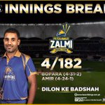 Inngs Break: A Good Bowling Spell From @ravibopara Restricts Peshawar Zalmi To 182/4 In 20.0 Overs #KKvsPZ #HBLPSL https://t.co/Ybl0DDiTLE