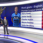 Is this the best group of English strikers in a long time? #SSNHQ https://t.co/jVN4dxCufV