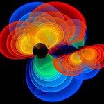 Einstein'ın 100 yıl önce dediği uzay zamanı büken yerçekimsel dalgaların varlığı kanıtlandı. https://t.co/NiEKhlmPoX https://t.co/5gmdRVceza