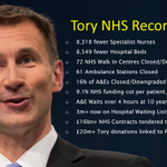 Jeremy Hunt has been the single worst thing to happen NHS England since its creation. https://t.co/SNex0KeKCJ