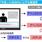 【更新情報】テレビ報道の中立性、2色化で対応 「停波」発言受け kyoko-np.net/20160…
