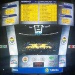Maç sonucu: Fenerbahçe 80-59 Unicaja Malaga. Tebrikler Fenerbahçe! https://t.co/aDE0Irv0nf