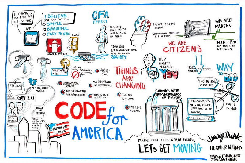 """Why does @CodeforAmerica (Still) Matter?"" by @aschrock https://t.co/LMhYGlAokG @Medium https://t.co/2UECiNrAUo"