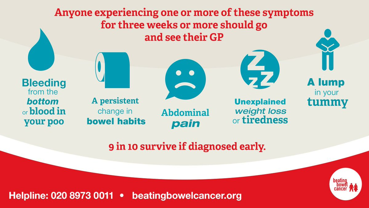 9 in 10 people with bowel cancer will survive if they're treated early...please share the symptoms! #WorldCancerDay https://t.co/CHYN1PXmyt