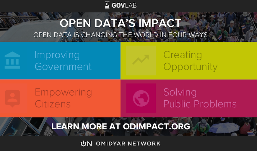 Open Data's Impact de @TheGovLab estudia el impacto real de los #datosabiertos en el mundo https://t.co/GQlbh4yCOK https://t.co/YWhivQplWa