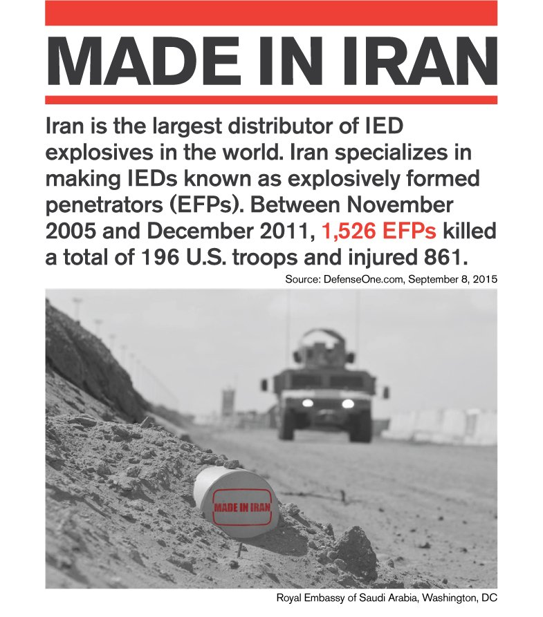 #Iran is the biggest distributor of IED explosives in the world https://t.co/hJMwij1tkG